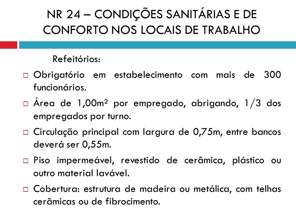 NR 24 – CONDIÇÕES SANITÁRIAS E DE CONFORTO NOS LOCAIS DE TRABALHO Refeitórios: Obrigatório em estabelecimento com mais de 300 funcionários. Área de 1,