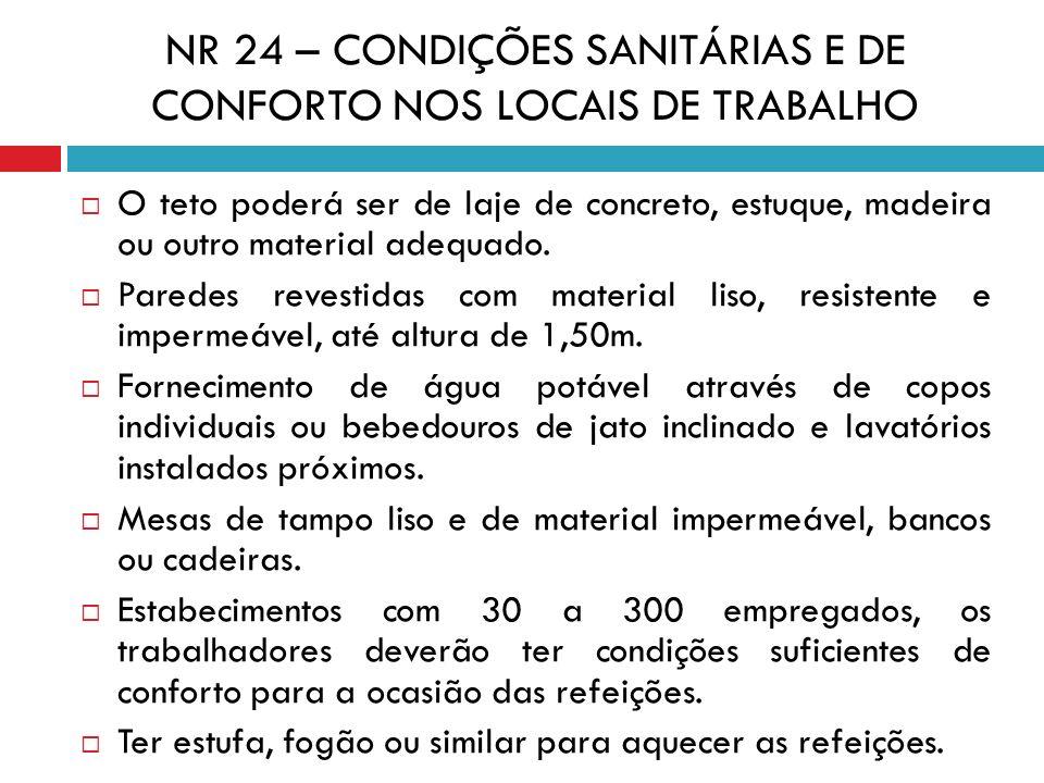 NR 24 – CONDIÇÕES SANITÁRIAS E DE CONFORTO NOS LOCAIS DE TRABALHO O teto poderá ser de laje de concreto, estuque, madeira ou outro material adequado.