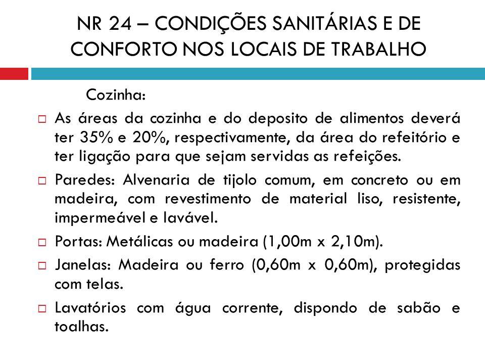 NR 24 – CONDIÇÕES SANITÁRIAS E DE CONFORTO NOS LOCAIS DE TRABALHO Cozinha: As áreas da cozinha e do deposito de alimentos deverá ter 35% e 20%, respec