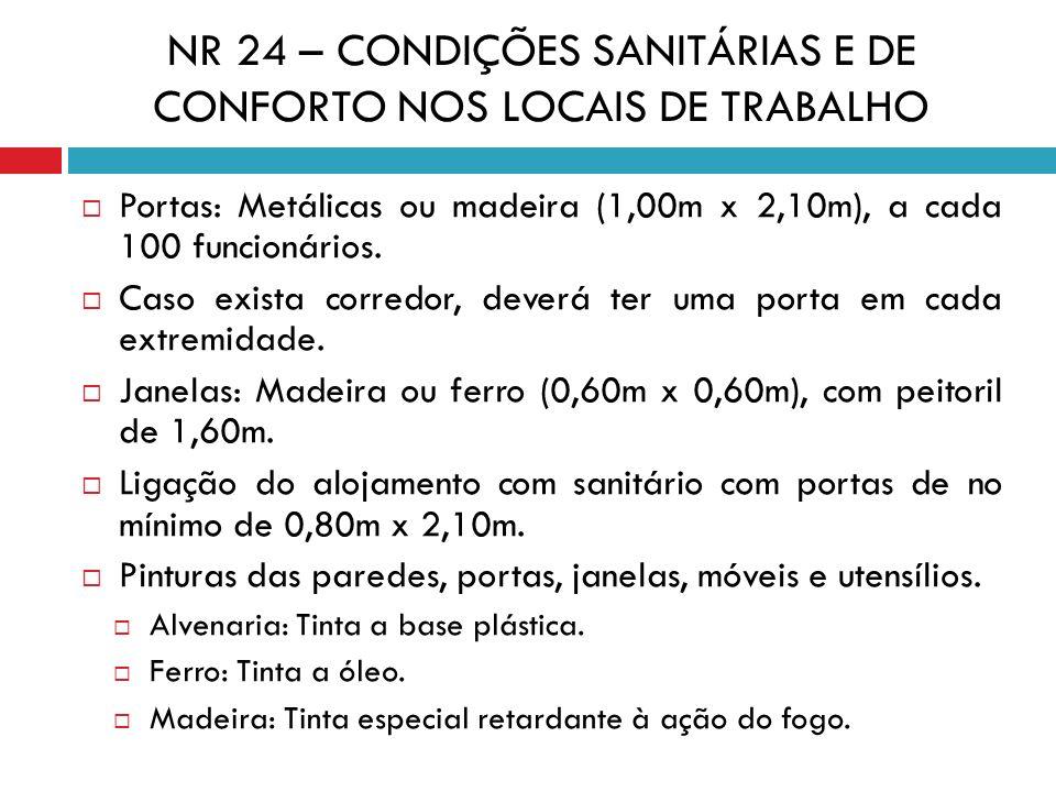 NR 24 – CONDIÇÕES SANITÁRIAS E DE CONFORTO NOS LOCAIS DE TRABALHO Portas: Metálicas ou madeira (1,00m x 2,10m), a cada 100 funcionários. Caso exista c