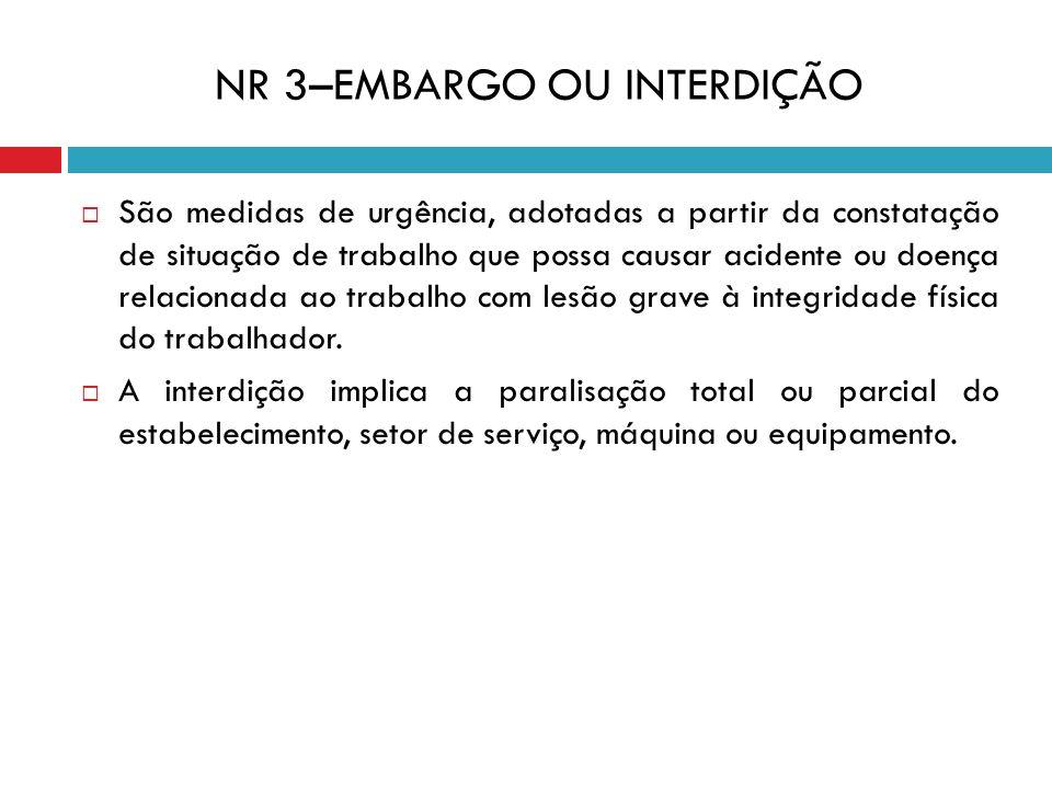 NR 3–EMBARGO OU INTERDIÇÃO São medidas de urgência, adotadas a partir da constatação de situação de trabalho que possa causar acidente ou doença relac