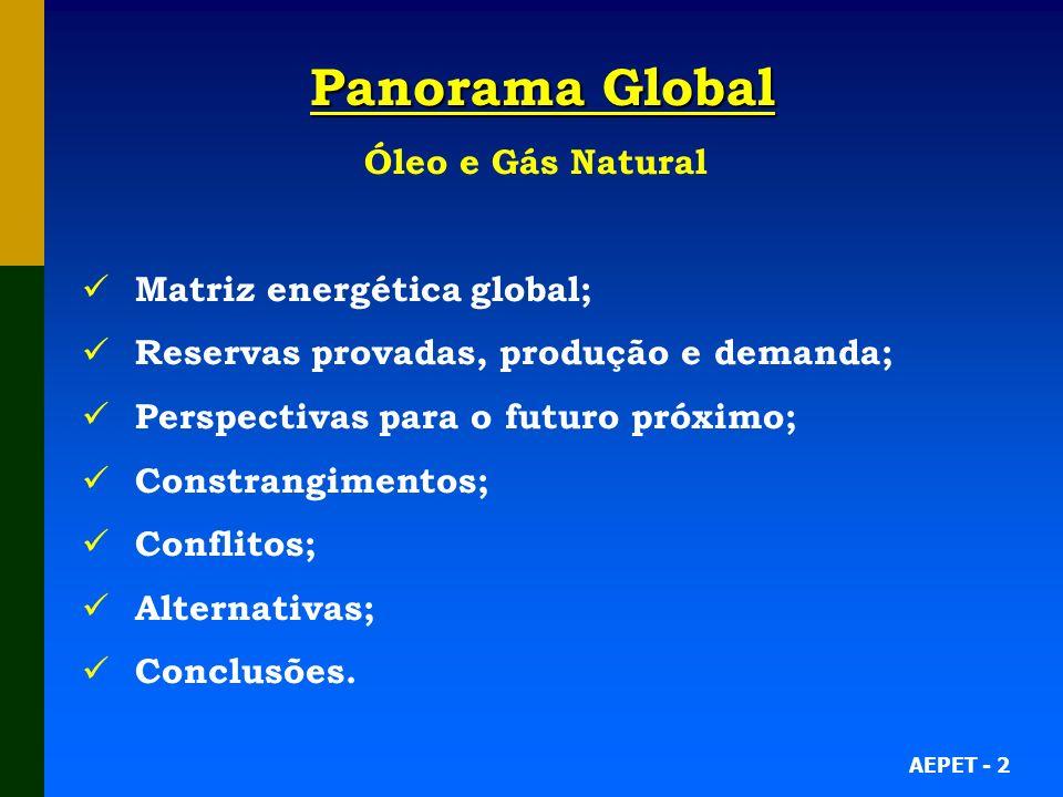 AEPET - 2 Panorama Global Óleo e Gás Natural Matriz energética global; Reservas provadas, produção e demanda; Perspectivas para o futuro próximo; Constrangimentos; Conflitos; Alternativas; Conclusões.