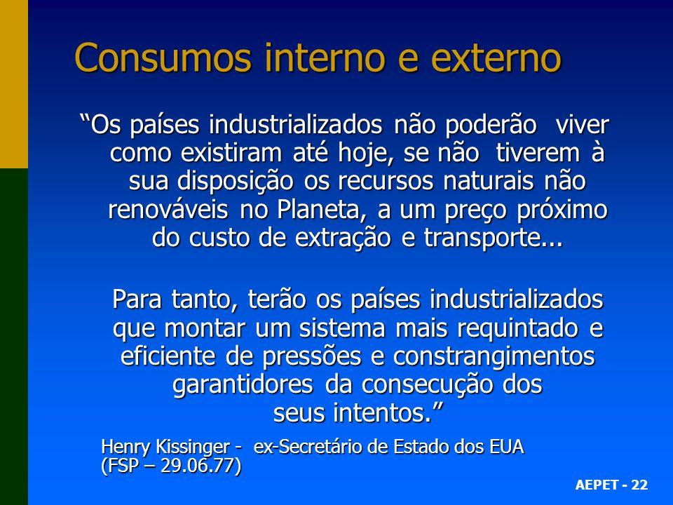 AEPET - 22 Consumos interno e externo Os países industrializados não poderão viver como existiram até hoje, se não tiverem à sua disposição os recursos naturais não renováveis no Planeta, a um preço próximo do custo de extração e transporte...