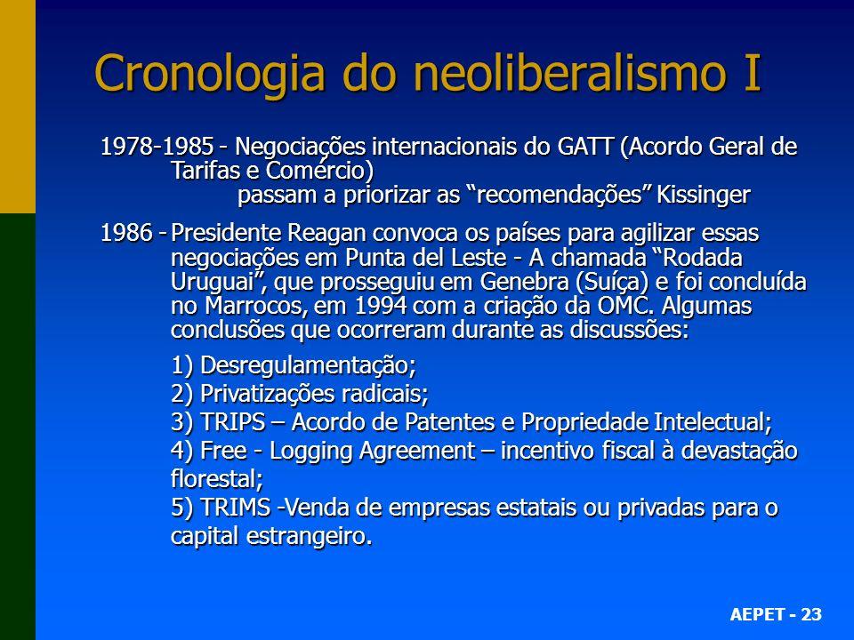 AEPET - 23 Cronologia do neoliberalismo I 1978-1985 - Negociações internacionais do GATT (Acordo Geral de Tarifas e Comércio) passam a priorizar as recomendações Kissinger passam a priorizar as recomendações Kissinger 1986 -Presidente Reagan convoca os países para agilizar essas negociações em Punta del Leste - A chamada Rodada Uruguai, que prosseguiu em Genebra (Suíça) e foi concluída no Marrocos, em 1994 com a criação da OMC.