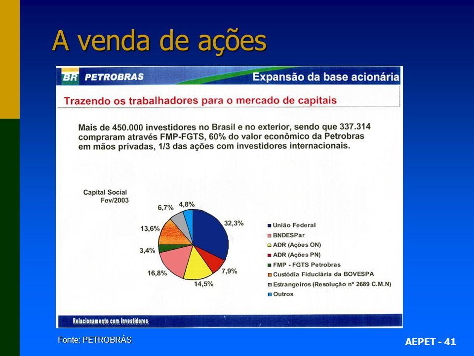 AEPET - 41 A venda de ações Fonte: PETROBRÁS