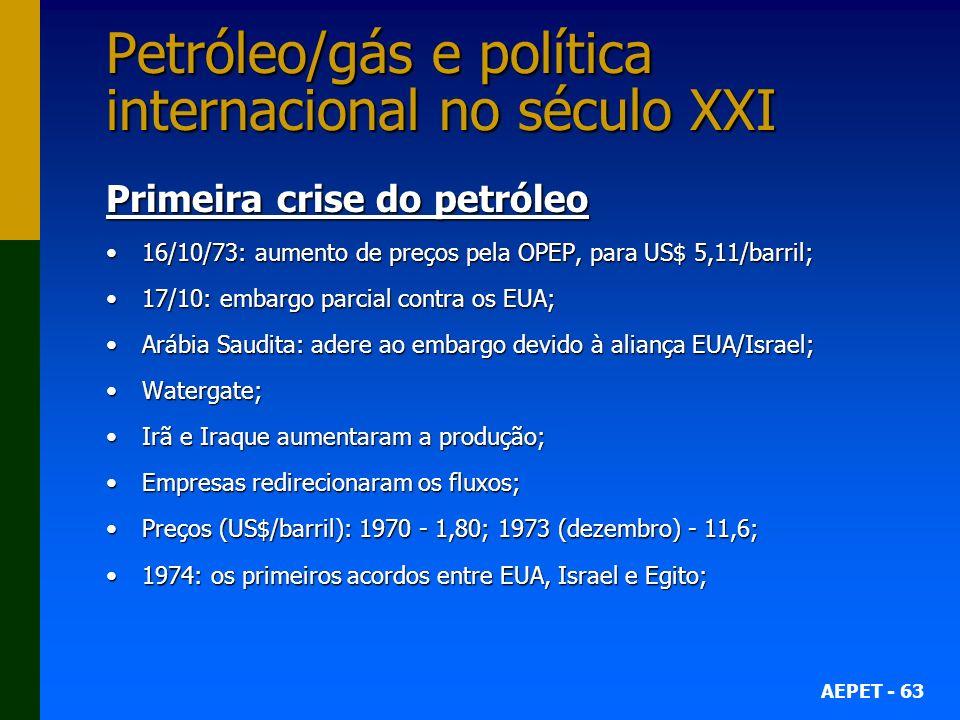 AEPET - 63 Petróleo/gás e política internacional no século XXI Primeira crise do petróleo 16/10/73: aumento de preços pela OPEP, para US$ 5,11/barril;16/10/73: aumento de preços pela OPEP, para US$ 5,11/barril; 17/10: embargo parcial contra os EUA;17/10: embargo parcial contra os EUA; Arábia Saudita: adere ao embargo devido à aliança EUA/Israel;Arábia Saudita: adere ao embargo devido à aliança EUA/Israel; Watergate;Watergate; Irã e Iraque aumentaram a produção;Irã e Iraque aumentaram a produção; Empresas redirecionaram os fluxos;Empresas redirecionaram os fluxos; Preços (US$/barril): 1970 - 1,80; 1973 (dezembro) - 11,6;Preços (US$/barril): 1970 - 1,80; 1973 (dezembro) - 11,6; 1974: os primeiros acordos entre EUA, Israel e Egito;1974: os primeiros acordos entre EUA, Israel e Egito;