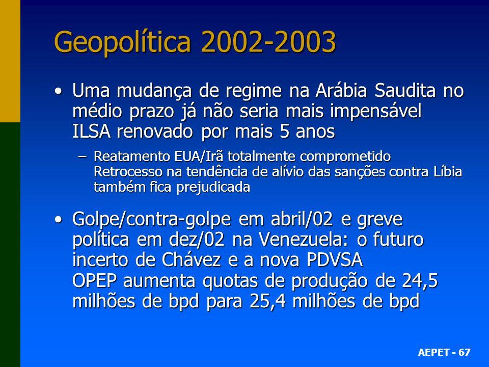 AEPET - 67 Geopolítica 2002-2003 Uma mudança de regime na Arábia Saudita no médio prazo já não seria mais impensável ILSA renovado por mais 5 anosUma mudança de regime na Arábia Saudita no médio prazo já não seria mais impensável ILSA renovado por mais 5 anos –Reatamento EUA/Irã totalmente comprometido Retrocesso na tendência de alívio das sanções contra Líbia também fica prejudicada Golpe/contra-golpe em abril/02 e greve política em dez/02 na Venezuela: o futuro incerto de Chávez e a nova PDVSA OPEP aumenta quotas de produção de 24,5 milhões de bpd para 25,4 milhões de bpdGolpe/contra-golpe em abril/02 e greve política em dez/02 na Venezuela: o futuro incerto de Chávez e a nova PDVSA OPEP aumenta quotas de produção de 24,5 milhões de bpd para 25,4 milhões de bpd