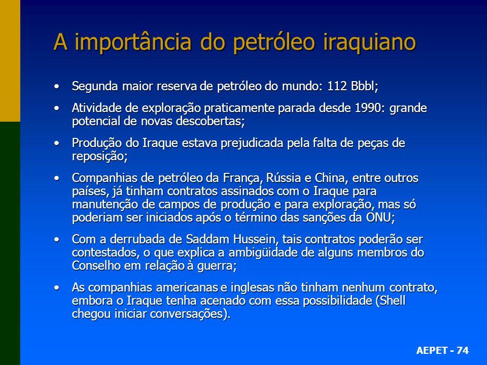 AEPET - 74 A importância do petróleo iraquiano Segunda maior reserva de petróleo do mundo: 112 Bbbl;Segunda maior reserva de petróleo do mundo: 112 Bbbl; Atividade de exploração praticamente parada desde 1990: grande potencial de novas descobertas;Atividade de exploração praticamente parada desde 1990: grande potencial de novas descobertas; Produção do Iraque estava prejudicada pela falta de peças de reposição;Produção do Iraque estava prejudicada pela falta de peças de reposição; Companhias de petróleo da França, Rússia e China, entre outros países, já tinham contratos assinados com o Iraque para manutenção de campos de produção e para exploração, mas só poderiam ser iniciados após o término das sanções da ONU;Companhias de petróleo da França, Rússia e China, entre outros países, já tinham contratos assinados com o Iraque para manutenção de campos de produção e para exploração, mas só poderiam ser iniciados após o término das sanções da ONU; Com a derrubada de Saddam Hussein, tais contratos poderão ser contestados, o que explica a ambigüidade de alguns membros do Conselho em relação à guerra;Com a derrubada de Saddam Hussein, tais contratos poderão ser contestados, o que explica a ambigüidade de alguns membros do Conselho em relação à guerra; As companhias americanas e inglesas não tinham nenhum contrato, embora o Iraque tenha acenado com essa possibilidade (Shell chegou iniciar conversações).As companhias americanas e inglesas não tinham nenhum contrato, embora o Iraque tenha acenado com essa possibilidade (Shell chegou iniciar conversações).