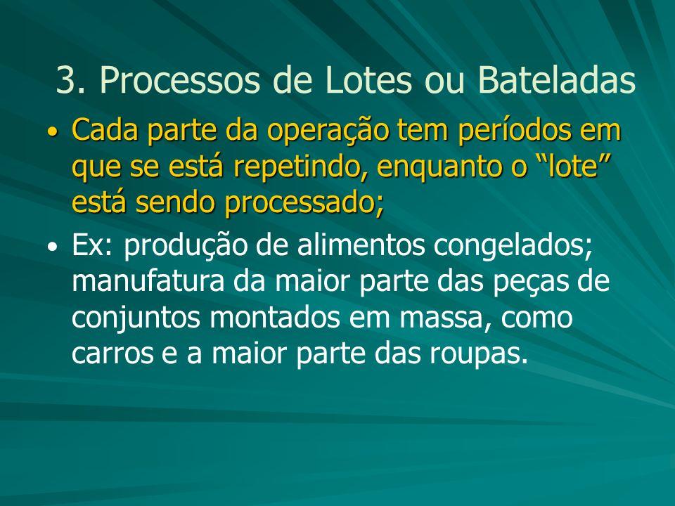 3. Processos de Lotes ou Bateladas Cada parte da operação tem períodos em que se está repetindo, enquanto o lote está sendo processado; Cada parte da