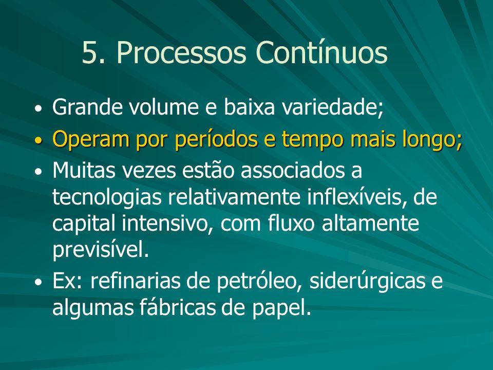 5. Processos Contínuos Grande volume e baixa variedade; Operam por períodos e tempo mais longo; Operam por períodos e tempo mais longo; Muitas vezes e