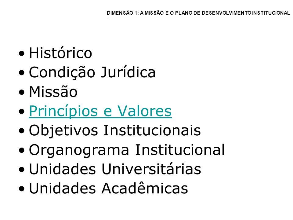 Histórico Condição Jurídica Missão Princípios e Valores Objetivos Institucionais Organograma Institucional Unidades Universitárias Unidades Acadêmicas DIMENSÃO 1: A MISSÃO E O PLANO DE DESENVOLVIMENTO INSTITUCIONAL