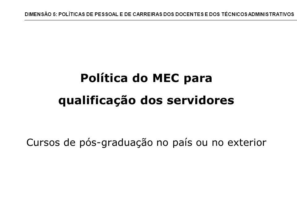 Política do MEC para qualificação dos servidores Cursos de pós-graduação no país ou no exterior DIMENSÃO 5: POLÍTICAS DE PESSOAL E DE CARREIRAS DOS DOCENTES E DOS TÉCNICOS ADMINISTRATIVOS