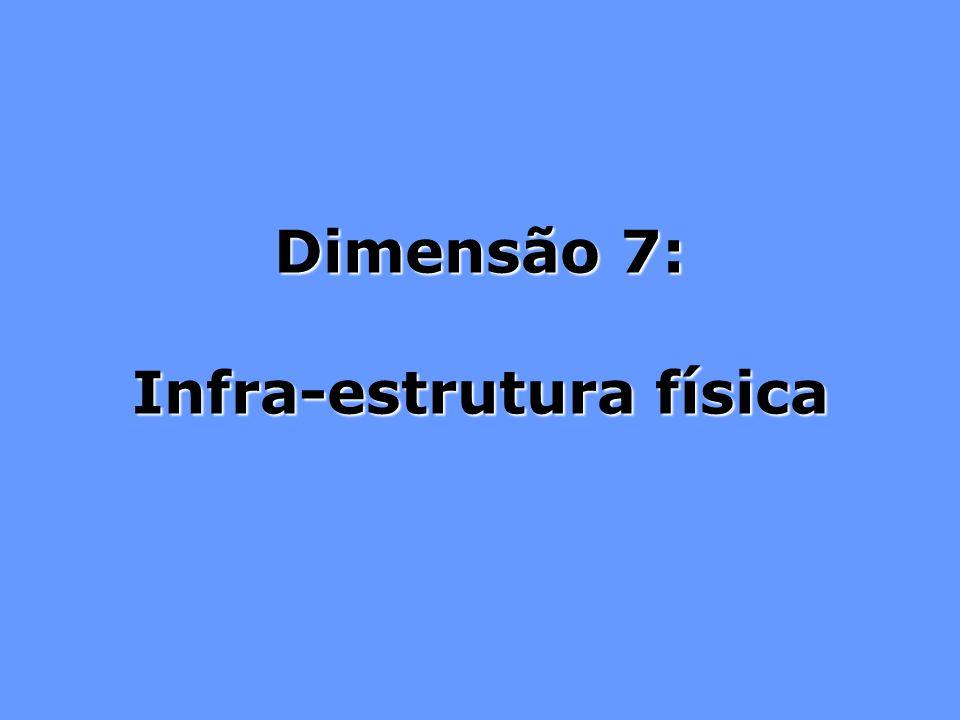 Dimensão 7: Infra-estrutura física