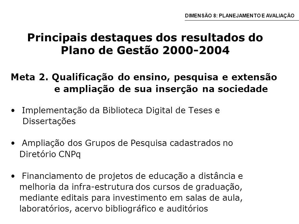 Principais destaques dos resultados do Plano de Gestão 2000-2004 Meta 2.