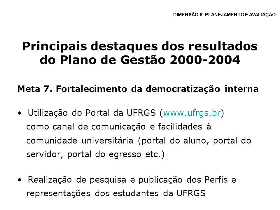 Principais destaques dos resultados do Plano de Gestão 2000-2004 Meta 7.