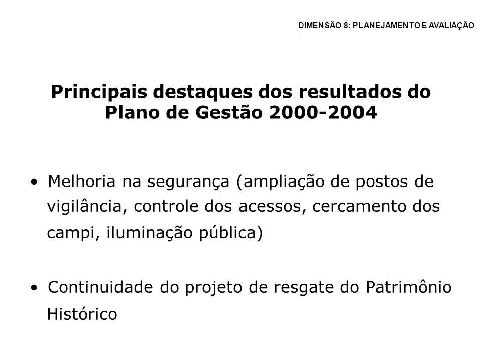 Principais destaques dos resultados do Plano de Gestão 2000-2004 Melhoria na segurança (ampliação de postos de vigilância, controle dos acessos, cercamento dos campi, iluminação pública) Continuidade do projeto de resgate do Patrimônio Histórico DIMENSÃO 8: PLANEJAMENTO E AVALIAÇÃO