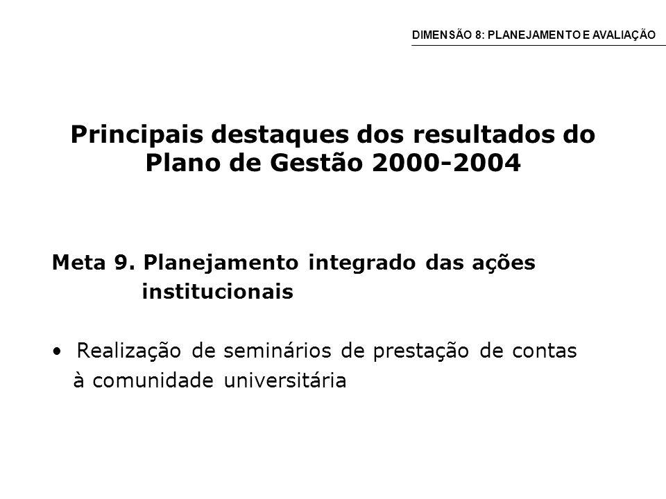 Principais destaques dos resultados do Plano de Gestão 2000-2004 Meta 9.