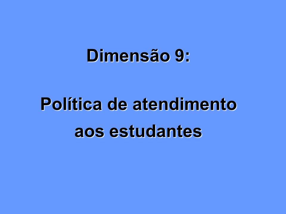 Dimensão 9: Política de atendimento aos estudantes