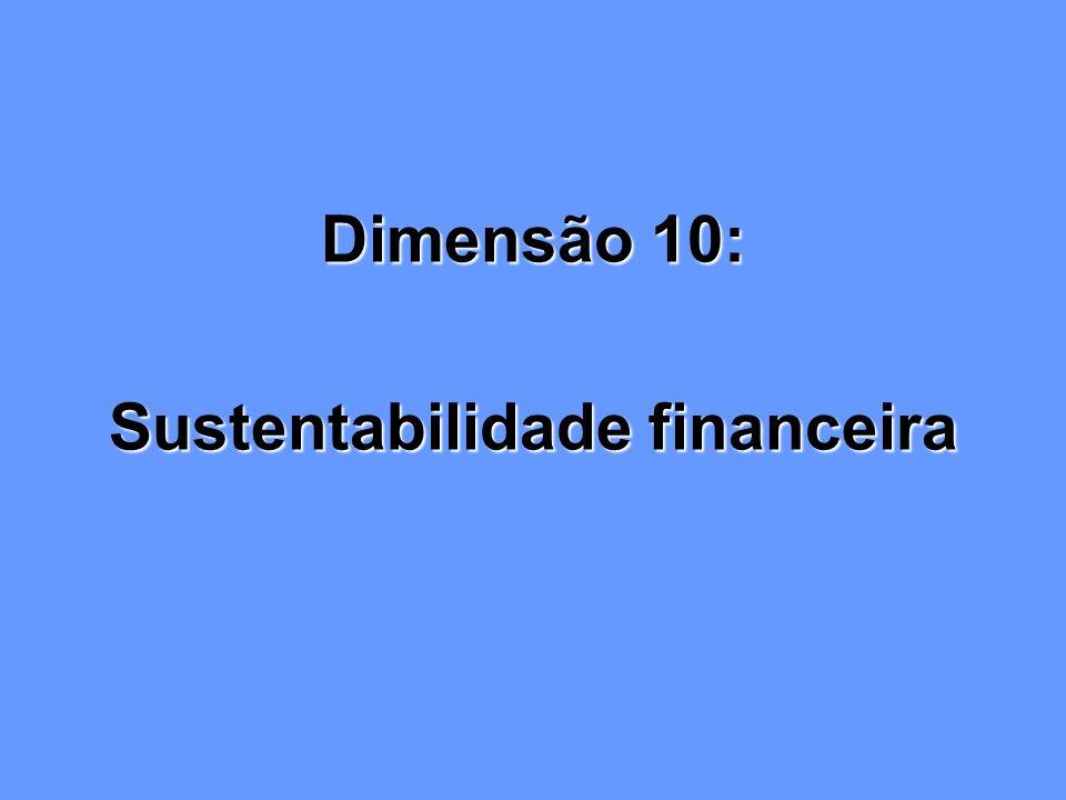 Dimensão 10: Sustentabilidade financeira