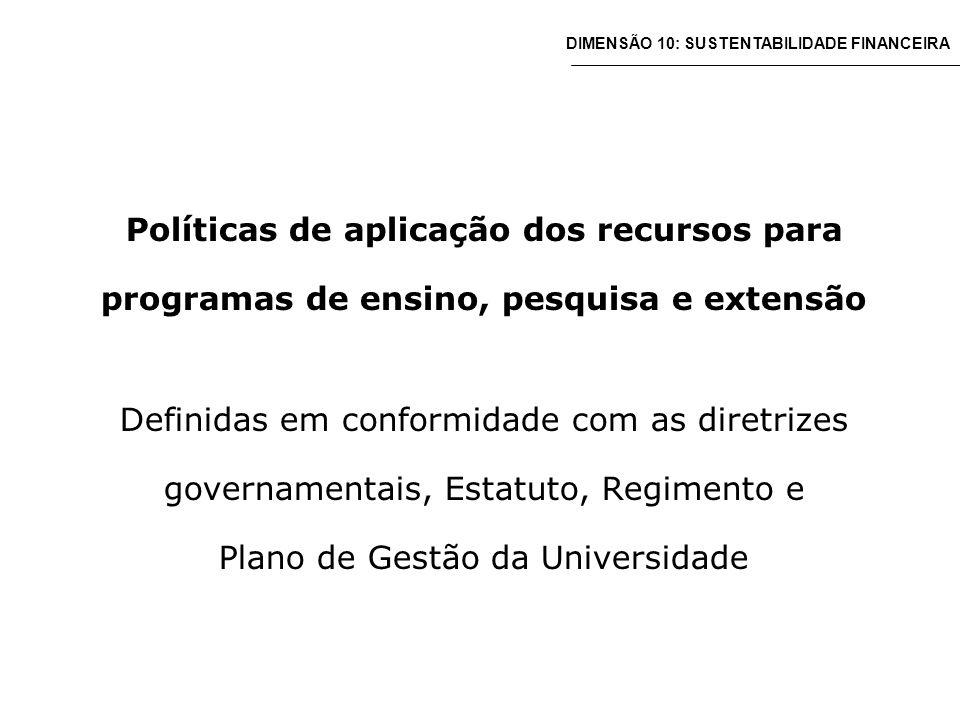 Políticas de aplicação dos recursos para programas de ensino, pesquisa e extensão Definidas em conformidade com as diretrizes governamentais, Estatuto, Regimento e Plano de Gestão da Universidade DIMENSÃO 10: SUSTENTABILIDADE FINANCEIRA