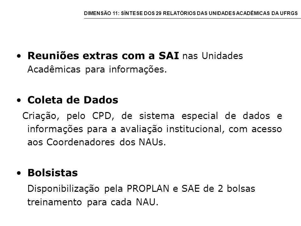 Reuniões extras com a SAI nas Unidades Acadêmicas para informações.