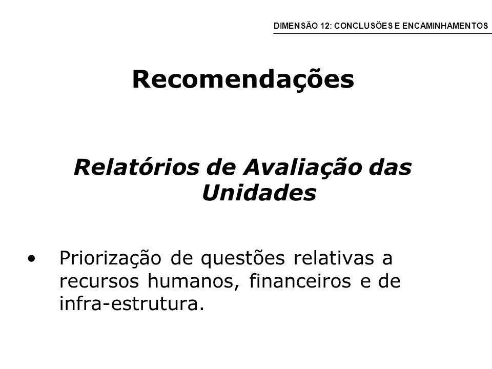 Recomendações Relatórios de Avaliação das Unidades Priorização de questões relativas a recursos humanos, financeiros e de infra-estrutura.