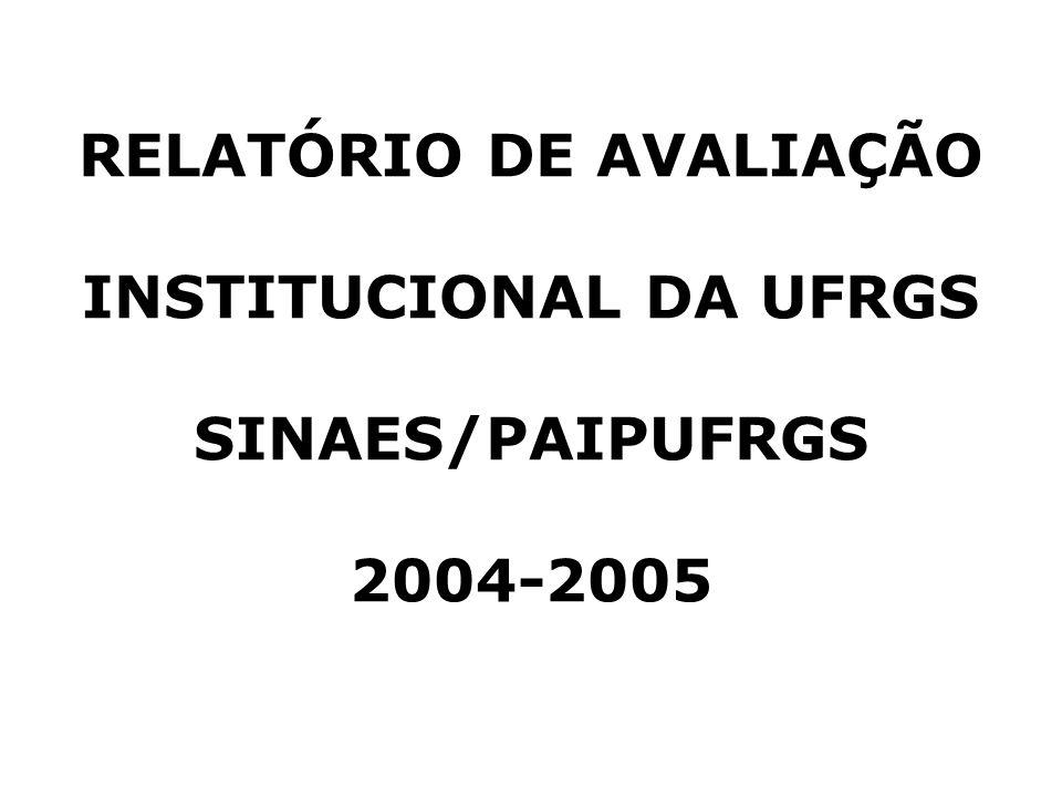 Desempenho no ENADE – 2004 CursoConceito Agronomia5 Farmácia5 Nutrição5 Odontologia5 Educação Física4 Medicina4 Medicina Veterinária4 Enfermagem2 DIMENSÃO 2: A POLÍTICA PARA O ENSINO, A PESQUISA, A PÓS-GRADUAÇÃO E A EXTENSÃO
