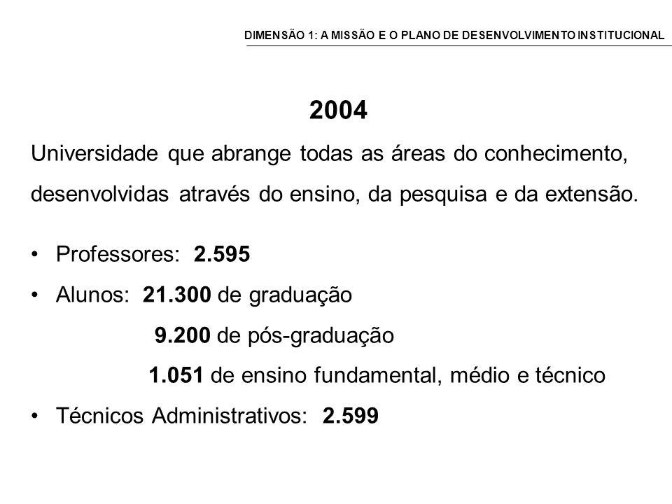 2004 Universidade que abrange todas as áreas do conhecimento, desenvolvidas através do ensino, da pesquisa e da extensão.