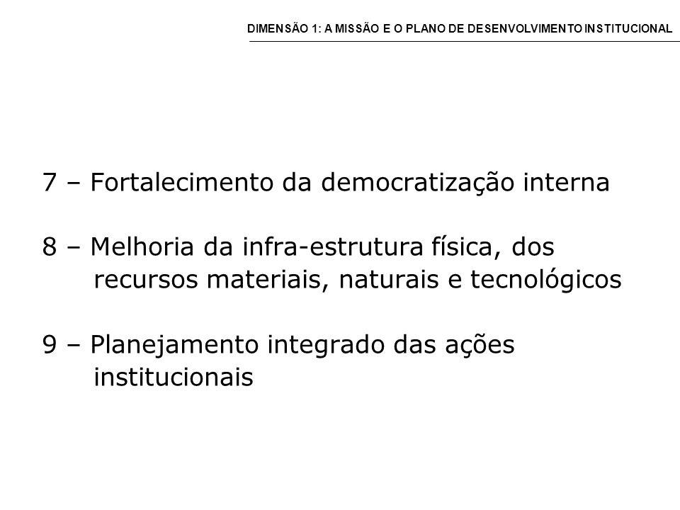 7 – Fortalecimento da democratização interna 8 – Melhoria da infra-estrutura física, dos recursos materiais, naturais e tecnológicos 9 – Planejamento integrado das ações institucionais DIMENSÃO 1: A MISSÃO E O PLANO DE DESENVOLVIMENTO INSTITUCIONAL