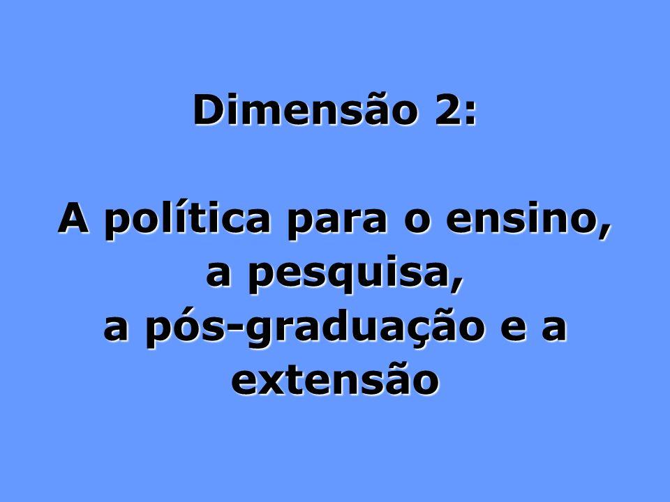 Dimensão 2: A política para o ensino, a pesquisa, a pós-graduação e a extensão