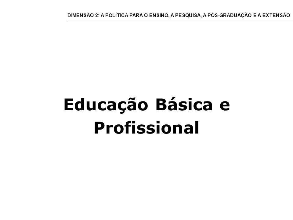 Educação Básica e Profissional DIMENSÃO 2: A POLÍTICA PARA O ENSINO, A PESQUISA, A PÓS-GRADUAÇÃO E A EXTENSÃO