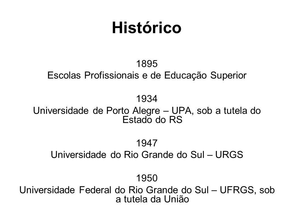 Departamento de Difusão Cultural DIMENSÃO 2: A POLÍTICA PARA O ENSINO, A PESQUISA, A PÓS-GRADUAÇÃO E A EXTENSÃO