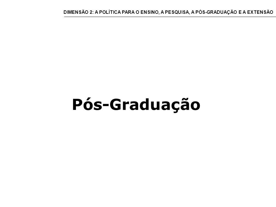 Pós-Graduação DIMENSÃO 2: A POLÍTICA PARA O ENSINO, A PESQUISA, A PÓS-GRADUAÇÃO E A EXTENSÃO