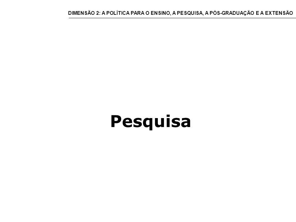 Pesquisa DIMENSÃO 2: A POLÍTICA PARA O ENSINO, A PESQUISA, A PÓS-GRADUAÇÃO E A EXTENSÃO