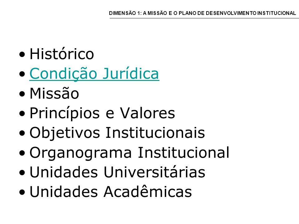 Condição Jurídica Missão Princípios e Valores Objetivos Institucionais Organograma Institucional Unidades Universitárias Unidades Acadêmicas DIMENSÃO 1: A MISSÃO E O PLANO DE DESENVOLVIMENTO INSTITUCIONAL