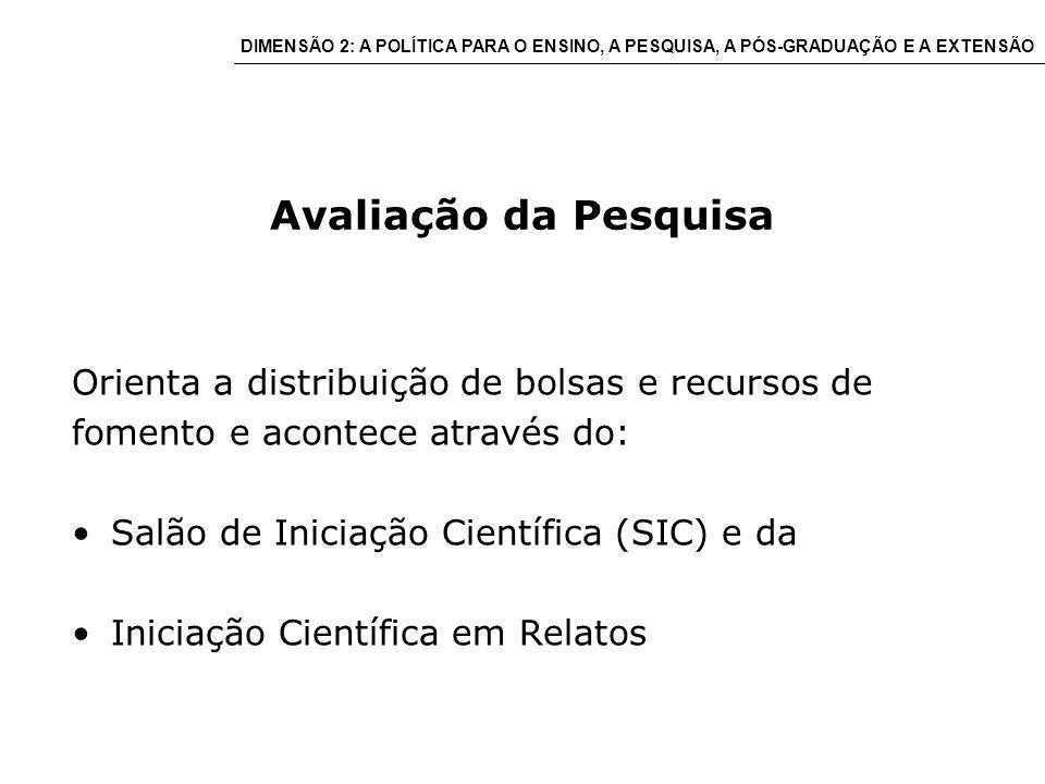 Avaliação da Pesquisa Orienta a distribuição de bolsas e recursos de fomento e acontece através do: Salão de Iniciação Científica (SIC) e da Iniciação Científica em Relatos DIMENSÃO 2: A POLÍTICA PARA O ENSINO, A PESQUISA, A PÓS-GRADUAÇÃO E A EXTENSÃO