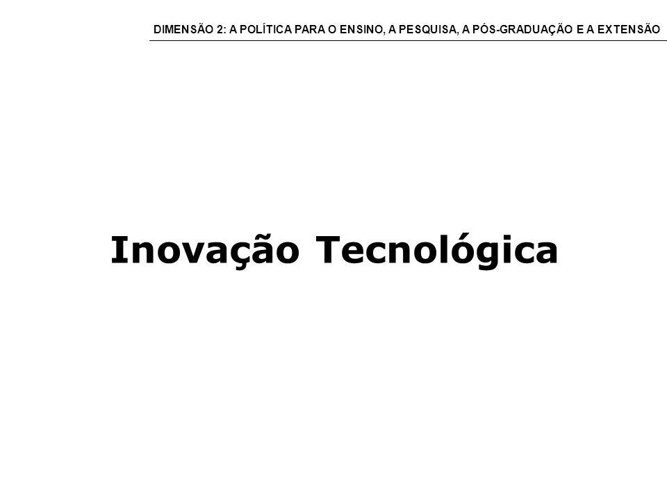 Inovação Tecnológica DIMENSÃO 2: A POLÍTICA PARA O ENSINO, A PESQUISA, A PÓS-GRADUAÇÃO E A EXTENSÃO
