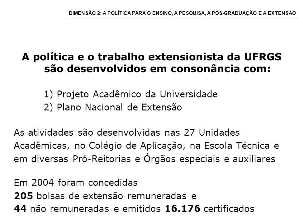 A política e o trabalho extensionista da UFRGS são desenvolvidos em consonância com: 1) Projeto Acadêmico da Universidade 2) Plano Nacional de Extensão As atividades são desenvolvidas nas 27 Unidades Acadêmicas, no Colégio de Aplicação, na Escola Técnica e em diversas Pró-Reitorias e Órgãos especiais e auxiliares Em 2004 foram concedidas 205 bolsas de extensão remuneradas e 44 não remuneradas e emitidos 16.176 certificados DIMENSÃO 2: A POLÍTICA PARA O ENSINO, A PESQUISA, A PÓS-GRADUAÇÃO E A EXTENSÃO