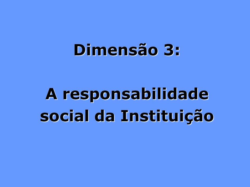 Dimensão 3: A responsabilidade social da Instituição