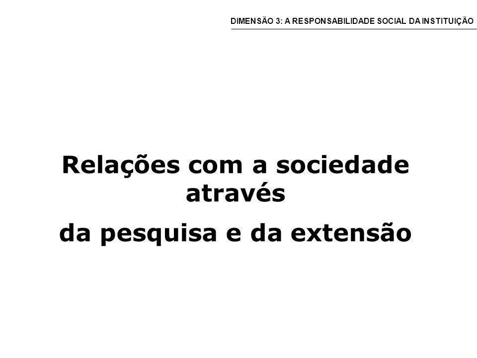 Relações com a sociedade através da pesquisa e da extensão DIMENSÃO 3: A RESPONSABILIDADE SOCIAL DA INSTITUIÇÃO