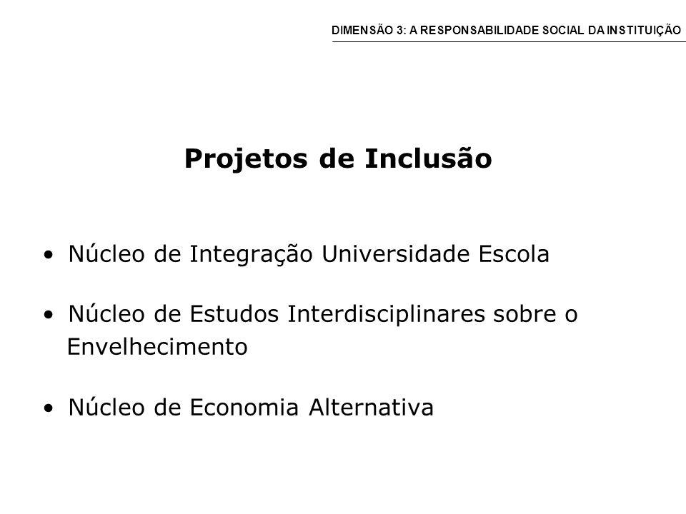 Projetos de Inclusão Núcleo de Integração Universidade Escola Núcleo de Estudos Interdisciplinares sobre o Envelhecimento Núcleo de Economia Alternativa DIMENSÃO 3: A RESPONSABILIDADE SOCIAL DA INSTITUIÇÃO