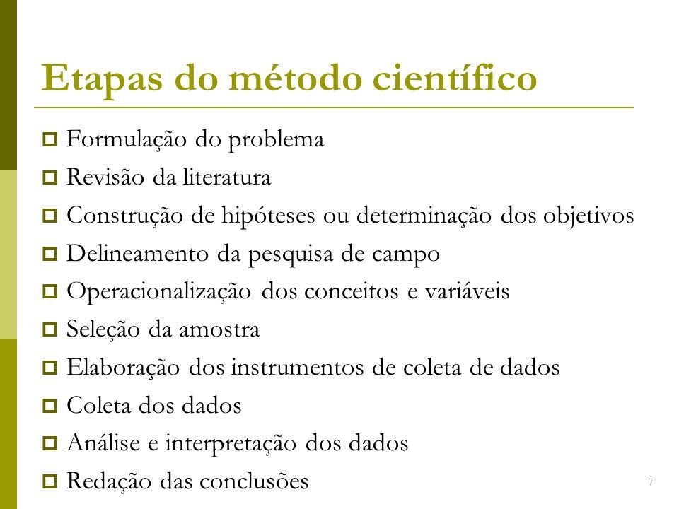 7 Etapas do método científico Formulação do problema Revisão da literatura Construção de hipóteses ou determinação dos objetivos Delineamento da pesqu