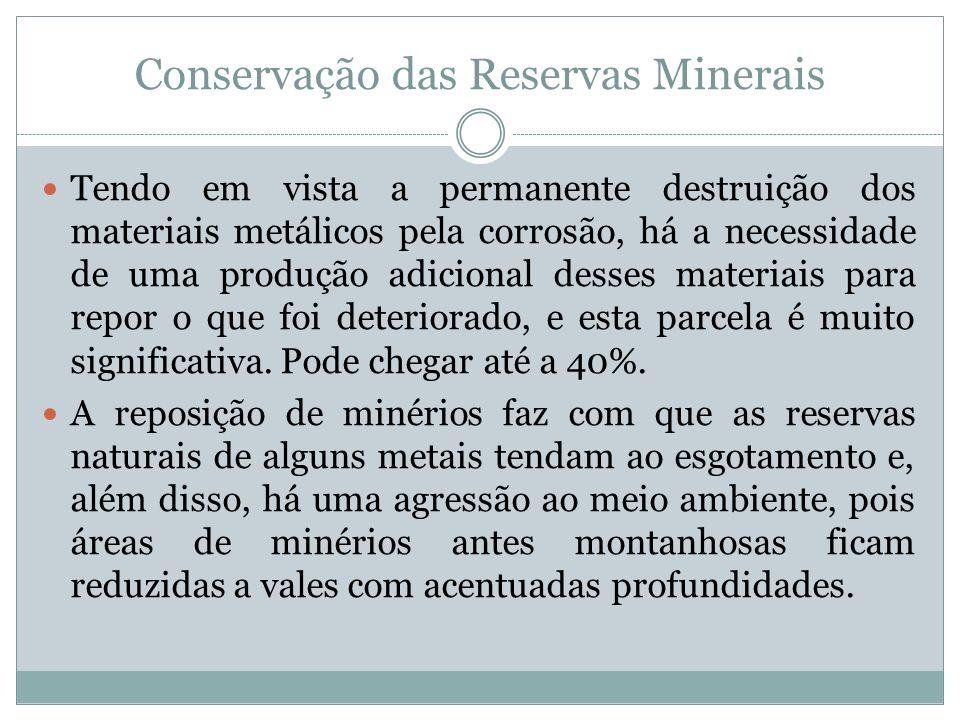 Conservação das Reservas Minerais Tendo em vista a permanente destruição dos materiais metálicos pela corrosão, há a necessidade de uma produção adicional desses materiais para repor o que foi deteriorado, e esta parcela é muito significativa.