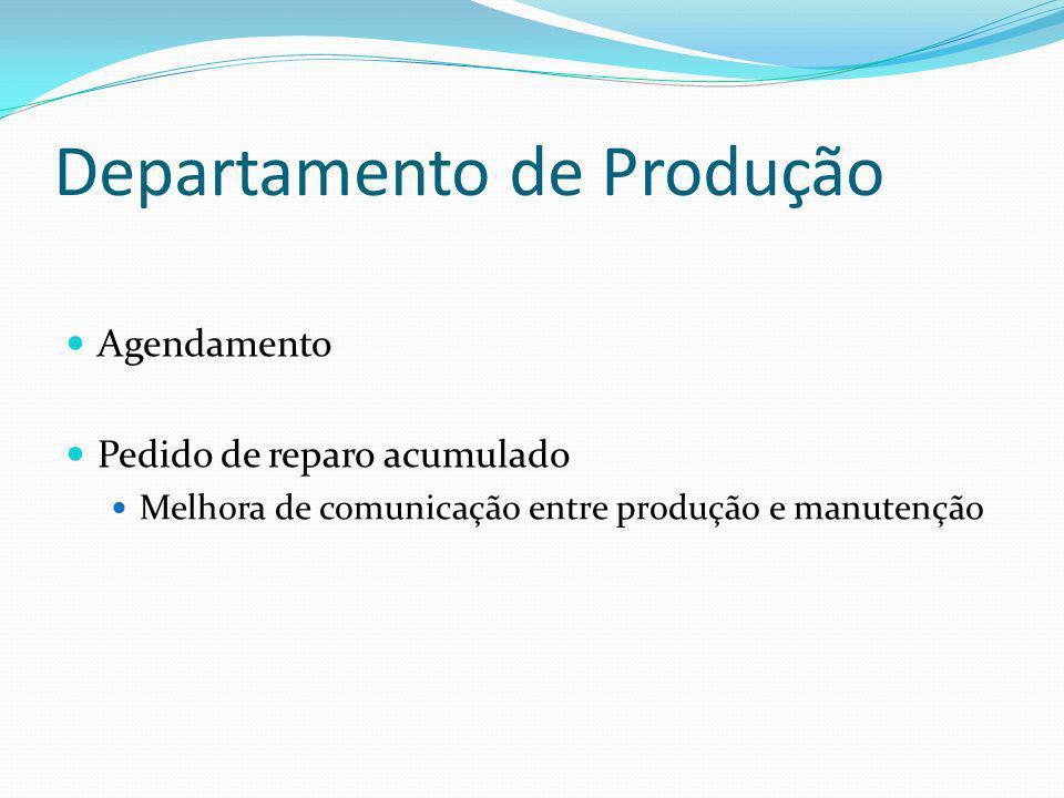 Departamento de Produção Agendamento Pedido de reparo acumulado Melhora de comunicação entre produção e manutenção