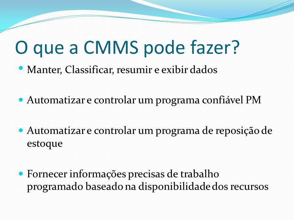 O que a CMMS pode fazer? Manter, Classificar, resumir e exibir dados Automatizar e controlar um programa confiável PM Automatizar e controlar um progr