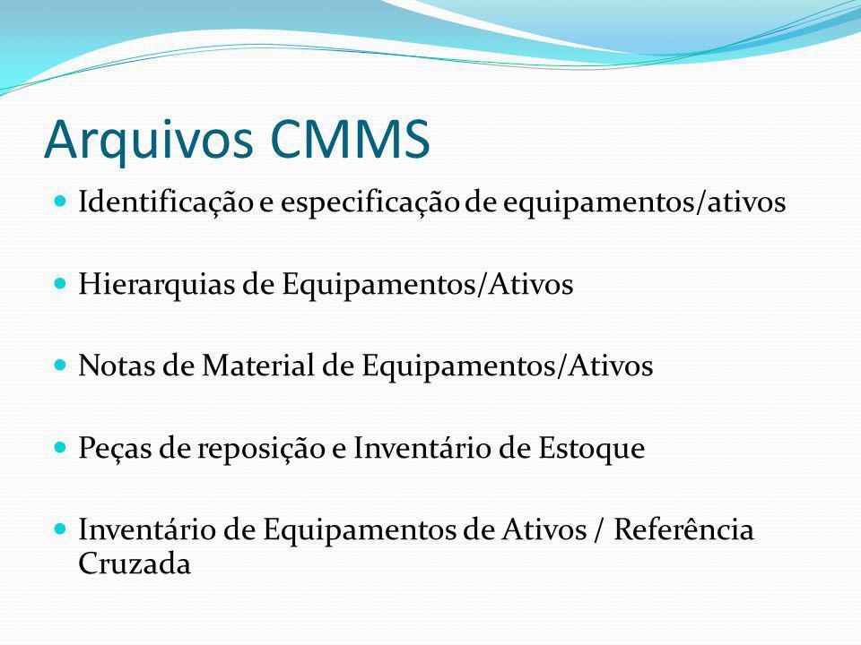 Arquivos CMMS Identificação e especificação de equipamentos/ativos Hierarquias de Equipamentos/Ativos Notas de Material de Equipamentos/Ativos Peças de reposição e Inventário de Estoque Inventário de Equipamentos de Ativos / Referência Cruzada