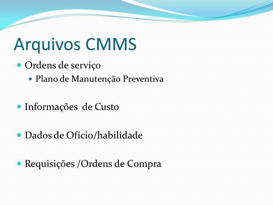 Arquivos CMMS Ordens de serviço Plano de Manutenção Preventiva Informações de Custo Dados de Ofício/habilidade Requisições /Ordens de Compra