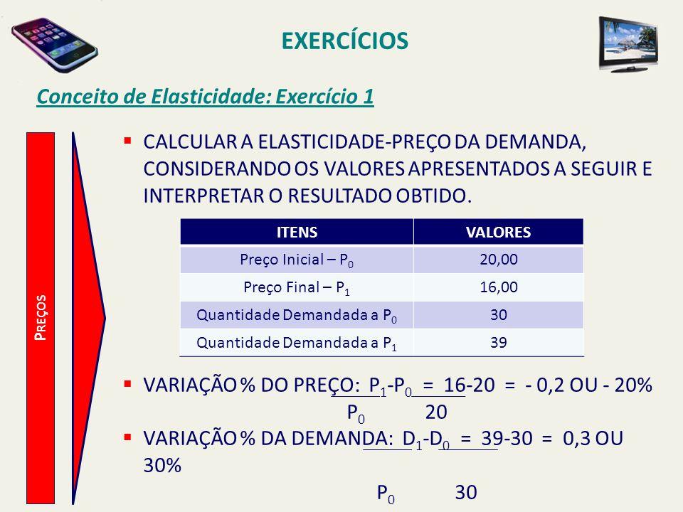 EXERCÍCIOS Conceito de Elasticidade: Exercício 1 P REÇOS CALCULAR A ELASTICIDADE-PREÇO DA DEMANDA, CONSIDERANDO OS VALORES APRESENTADOS A SEGUIR E INT
