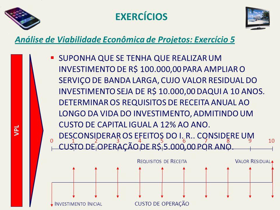 EXERCÍCIOS Análise de Viabilidade Econômica de Projetos: Exercício 5 VPL SUPONHA QUE SE TENHA QUE REALIZAR UM INVESTIMENTO DE R$ 100.000,00 PARA AMPLI