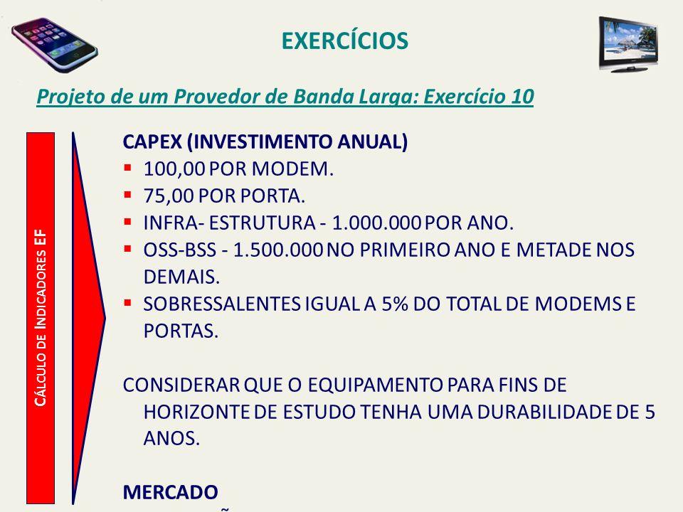 EXERCÍCIOS Projeto de um Provedor de Banda Larga: Exercício 10 C ÁLCULO DE I NDICADORES EF CAPEX (INVESTIMENTO ANUAL) 100,00 POR MODEM. 75,00 POR PORT